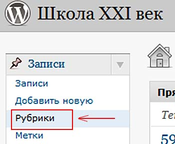 определить ID на вордпресс wp wordpress